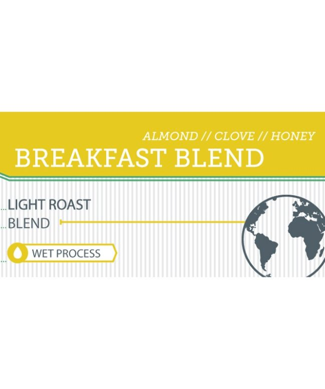 Breakfast Blend label