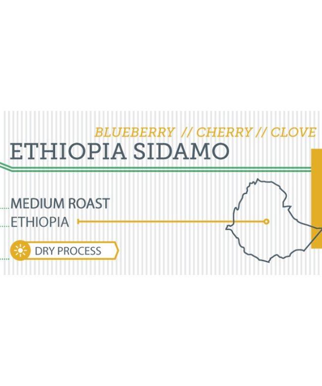 Ethiopia Sidamo label