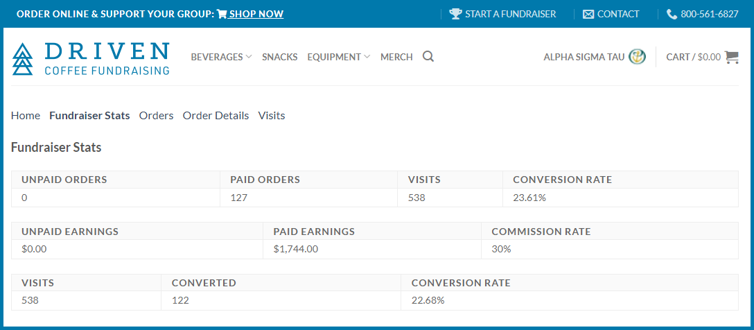 Driven Coffee Online Fundraising Dashboard